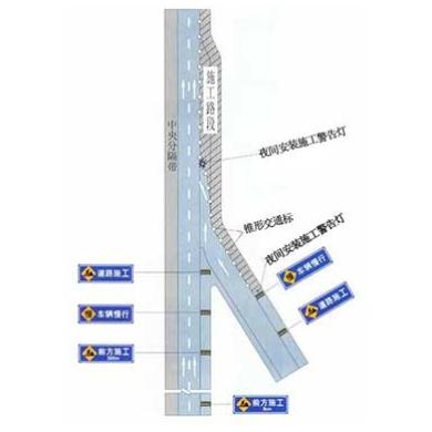 高速公路入口加速车道边缘施工标志